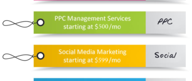 Search Engine Optimization Packages & Prices